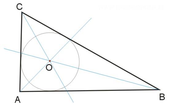 okrąg wpisany w trójkąt - konstrukcja